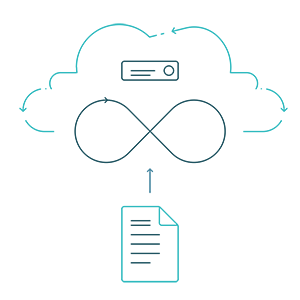 Data and File Retention in the Cloud